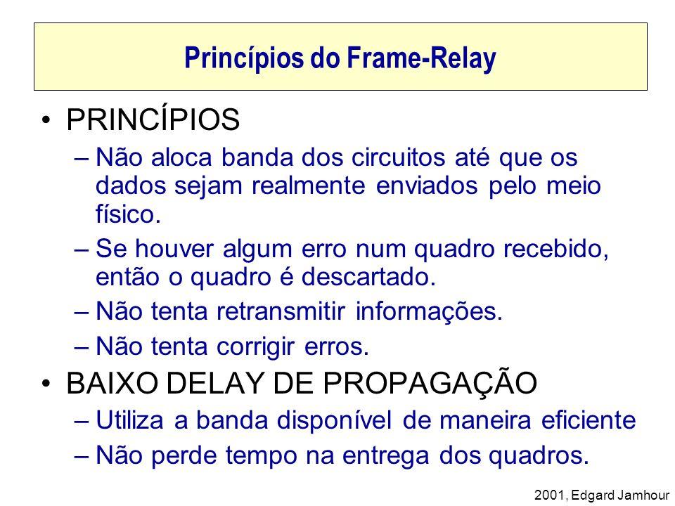 Princípios do Frame-Relay