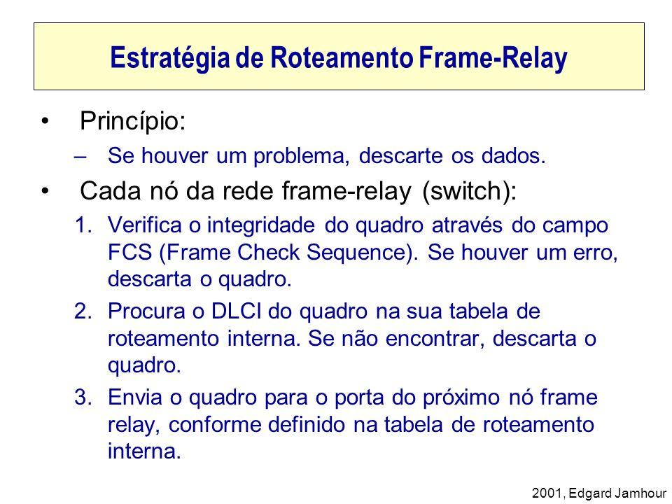 Estratégia de Roteamento Frame-Relay