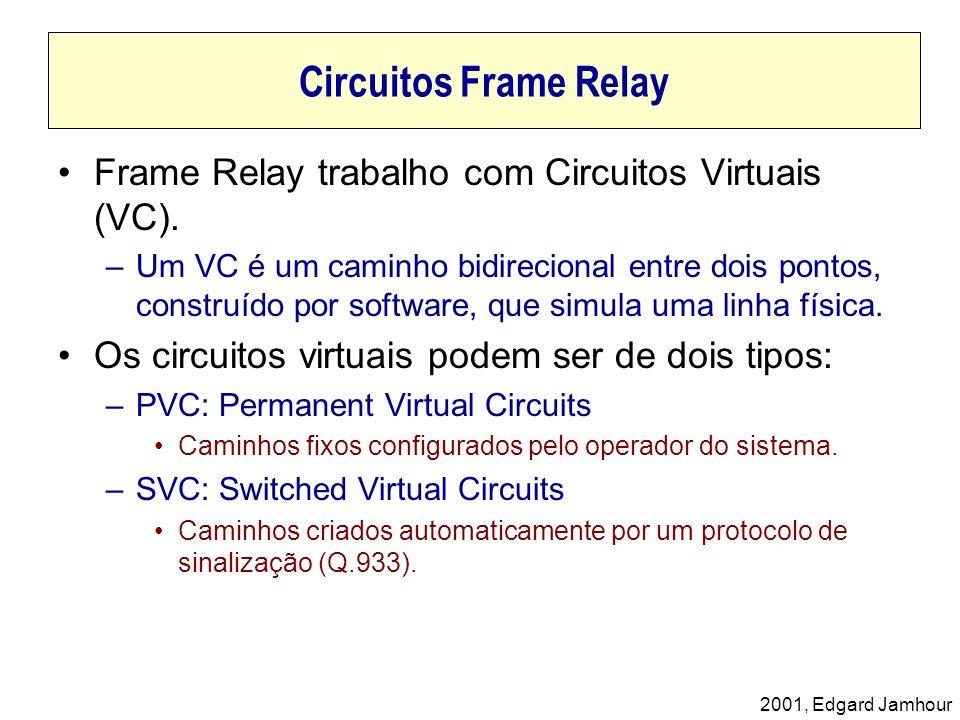Circuitos Frame Relay Frame Relay trabalho com Circuitos Virtuais (VC).