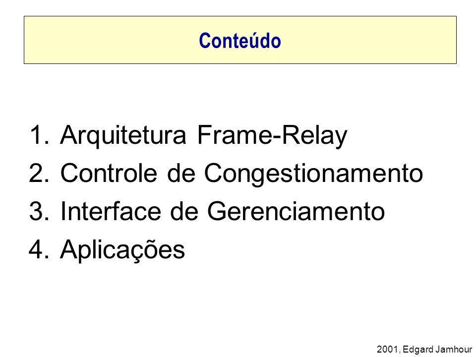 Arquitetura Frame-Relay Controle de Congestionamento