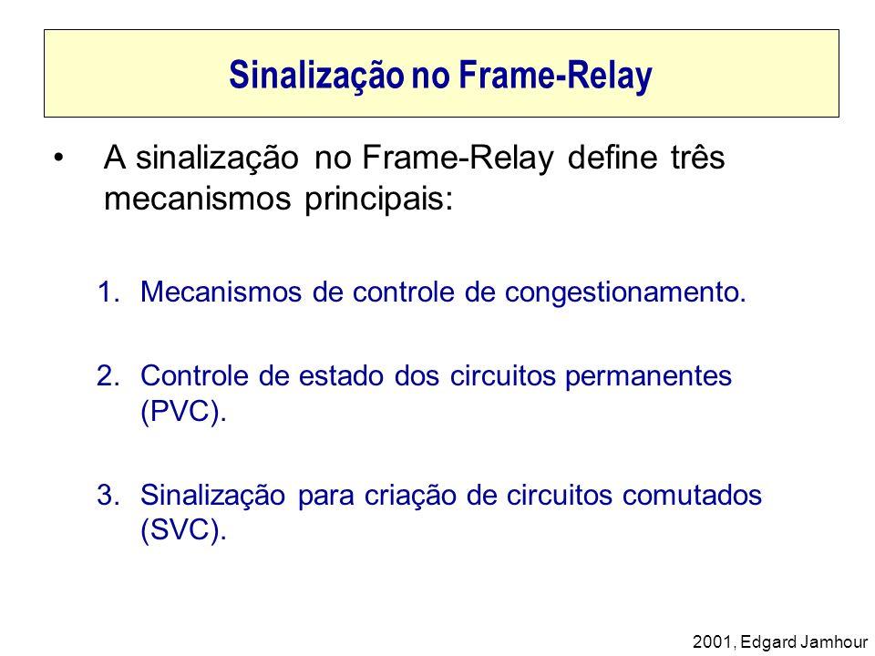 Sinalização no Frame-Relay