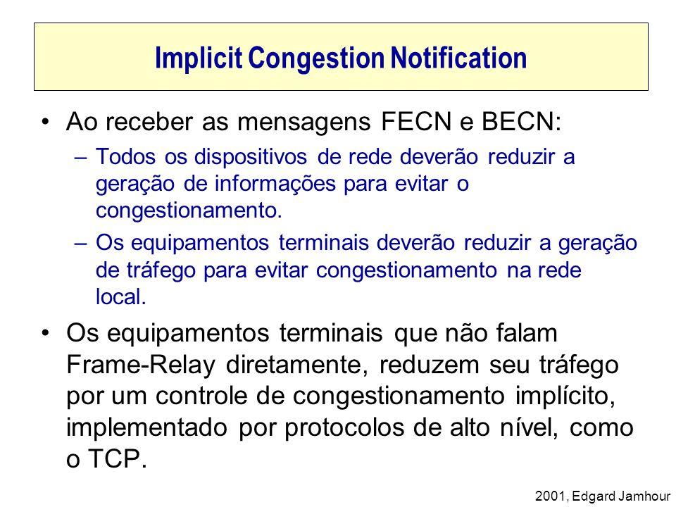 Implicit Congestion Notification