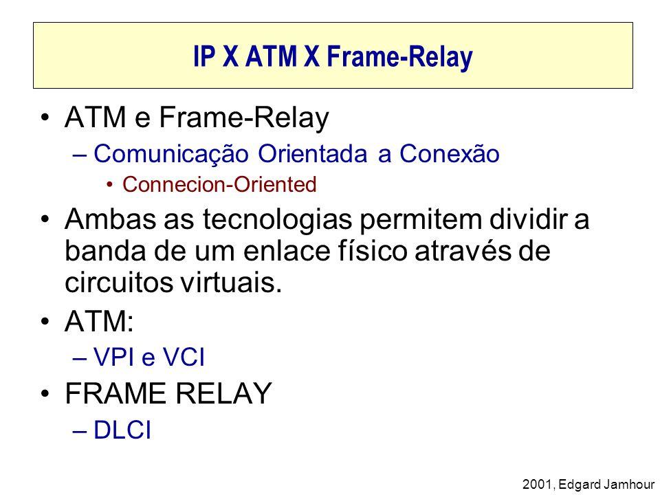 IP X ATM X Frame-Relay ATM e Frame-Relay