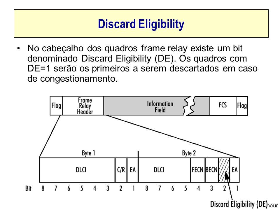 Discard Eligibility