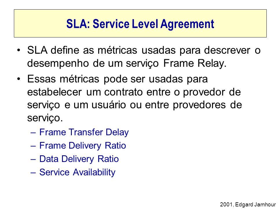 SLA: Service Level Agreement