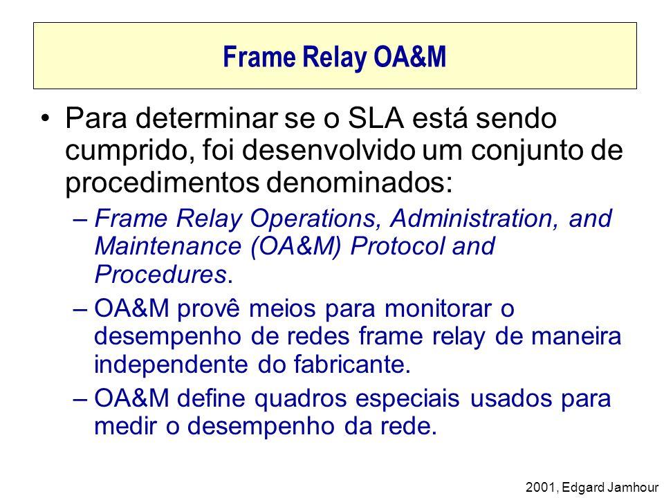 Frame Relay OA&M Para determinar se o SLA está sendo cumprido, foi desenvolvido um conjunto de procedimentos denominados: