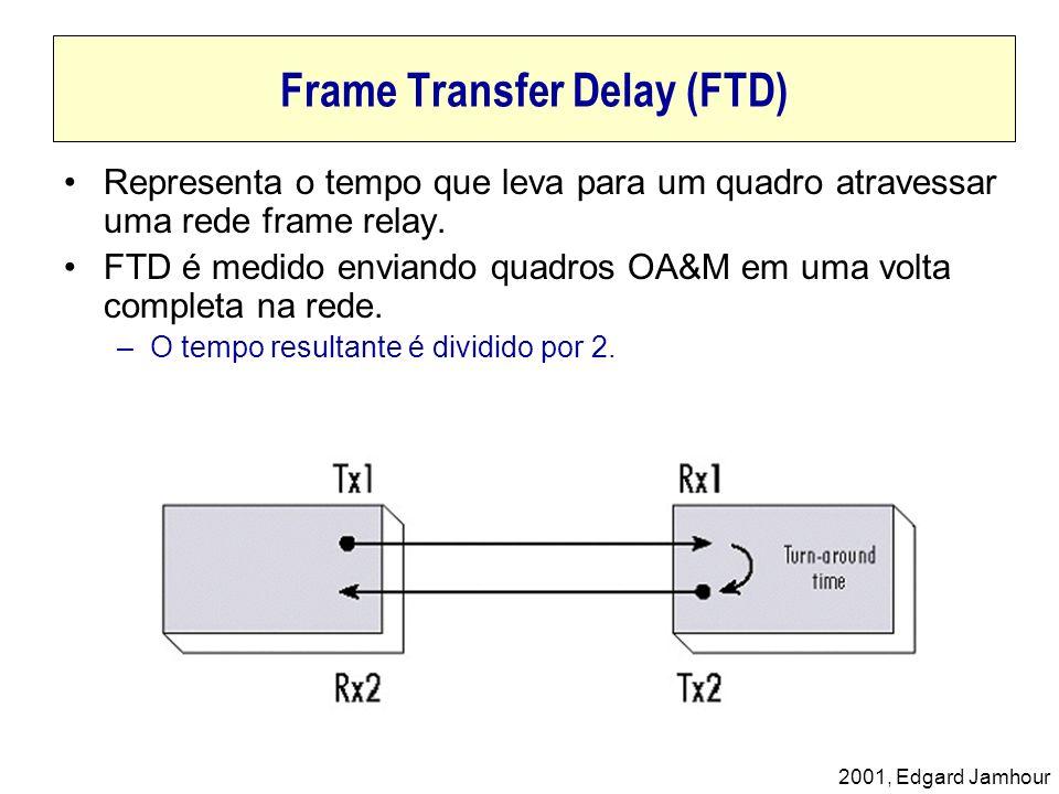 Frame Transfer Delay (FTD)