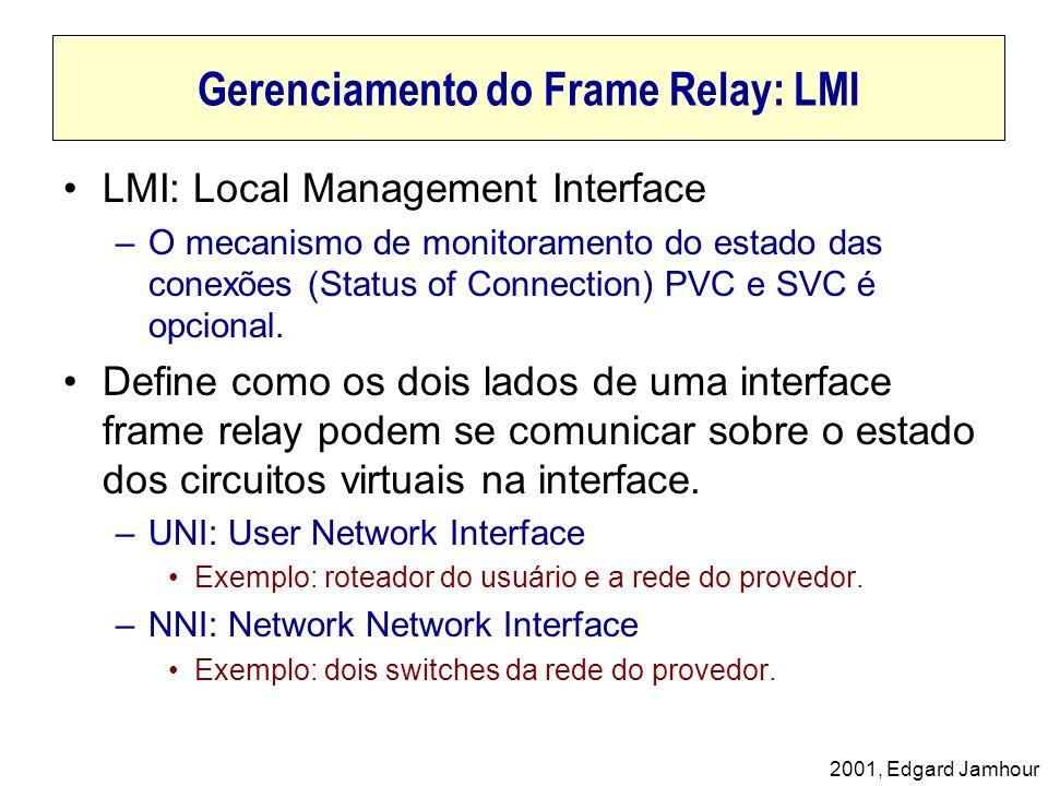 Gerenciamento do Frame Relay: LMI