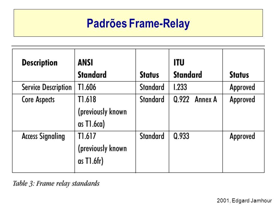 Padrões Frame-Relay