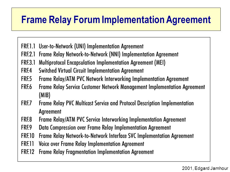 Frame Relay Forum Implementation Agreement