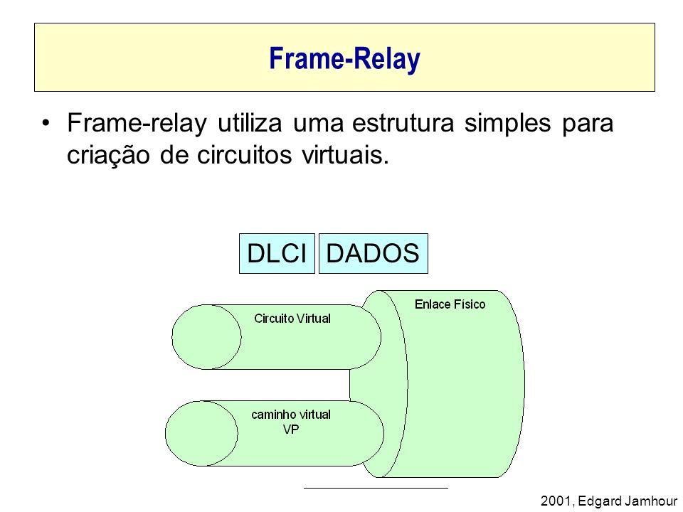 Frame-Relay Frame-relay utiliza uma estrutura simples para criação de circuitos virtuais.