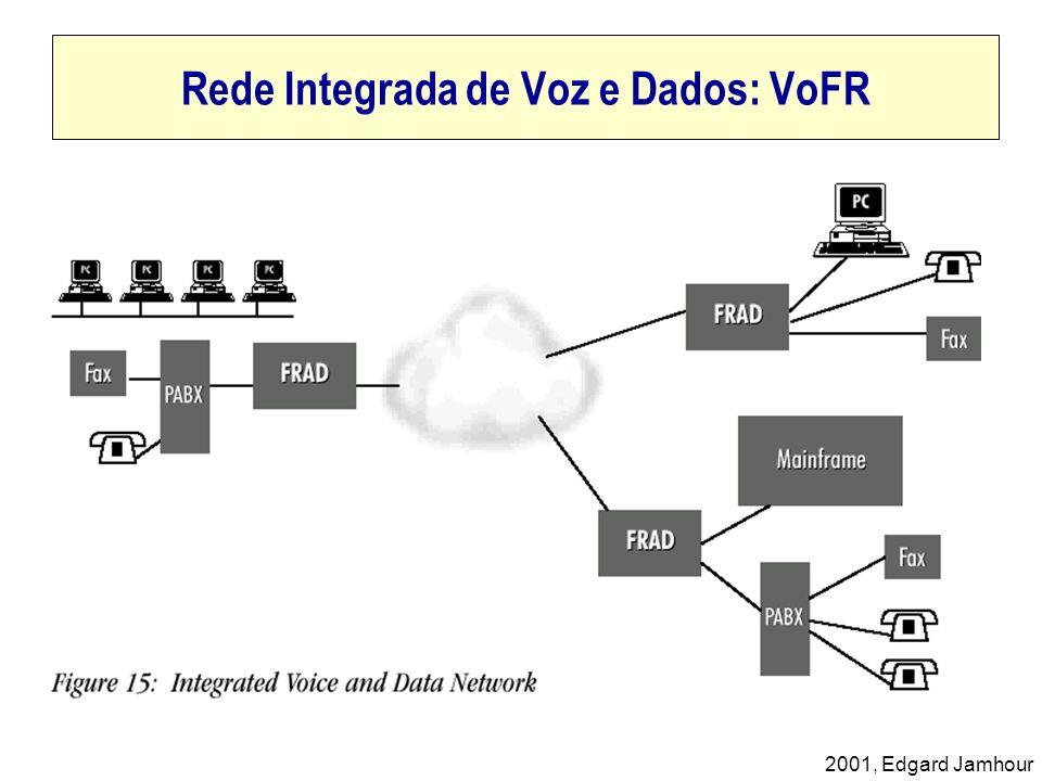 Rede Integrada de Voz e Dados: VoFR