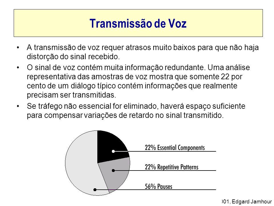 Transmissão de Voz A transmissão de voz requer atrasos muito baixos para que não haja distorção do sinal recebido.