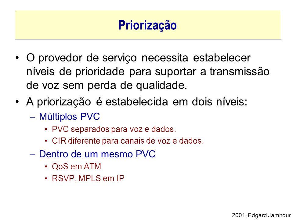 Priorização O provedor de serviço necessita estabelecer níveis de prioridade para suportar a transmissão de voz sem perda de qualidade.