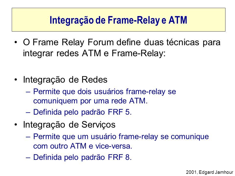 Integração de Frame-Relay e ATM