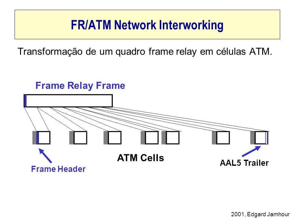 FR/ATM Network Interworking