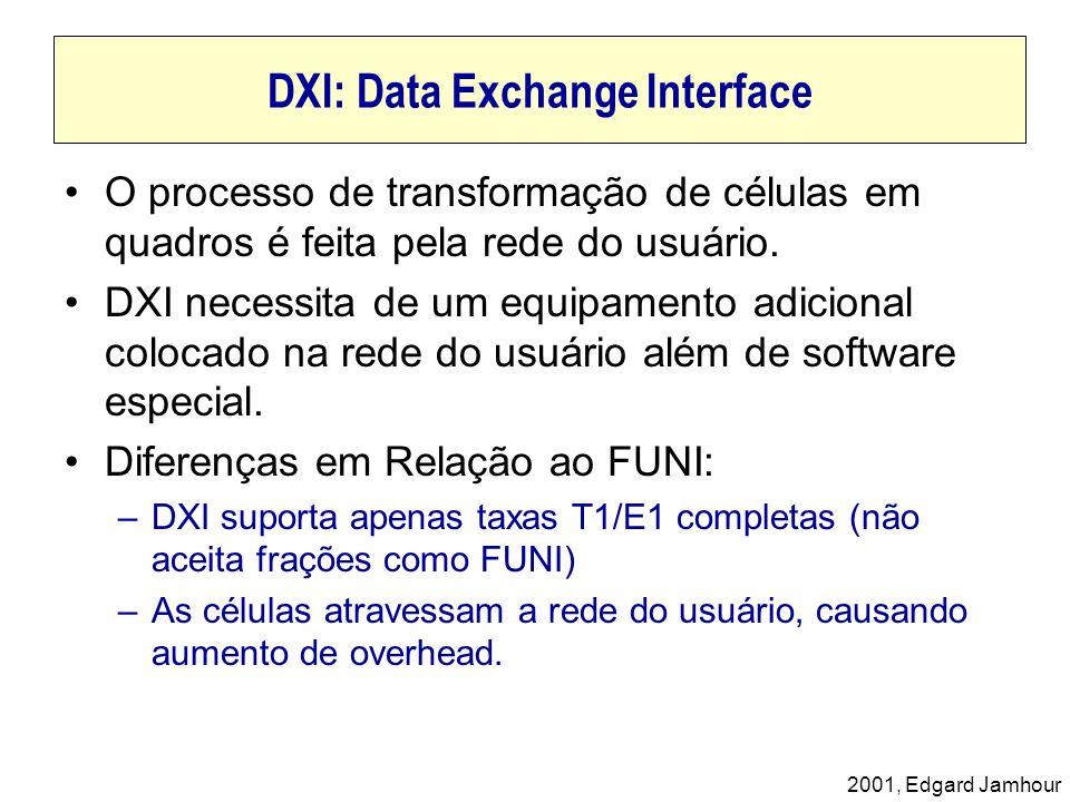 DXI: Data Exchange Interface