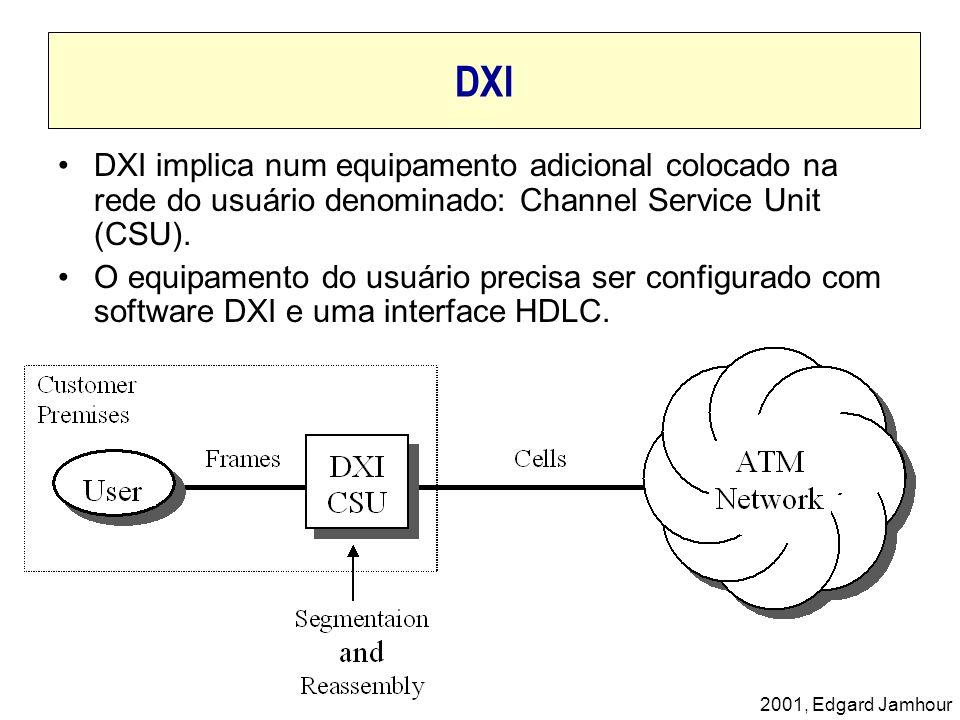 DXI DXI implica num equipamento adicional colocado na rede do usuário denominado: Channel Service Unit (CSU).
