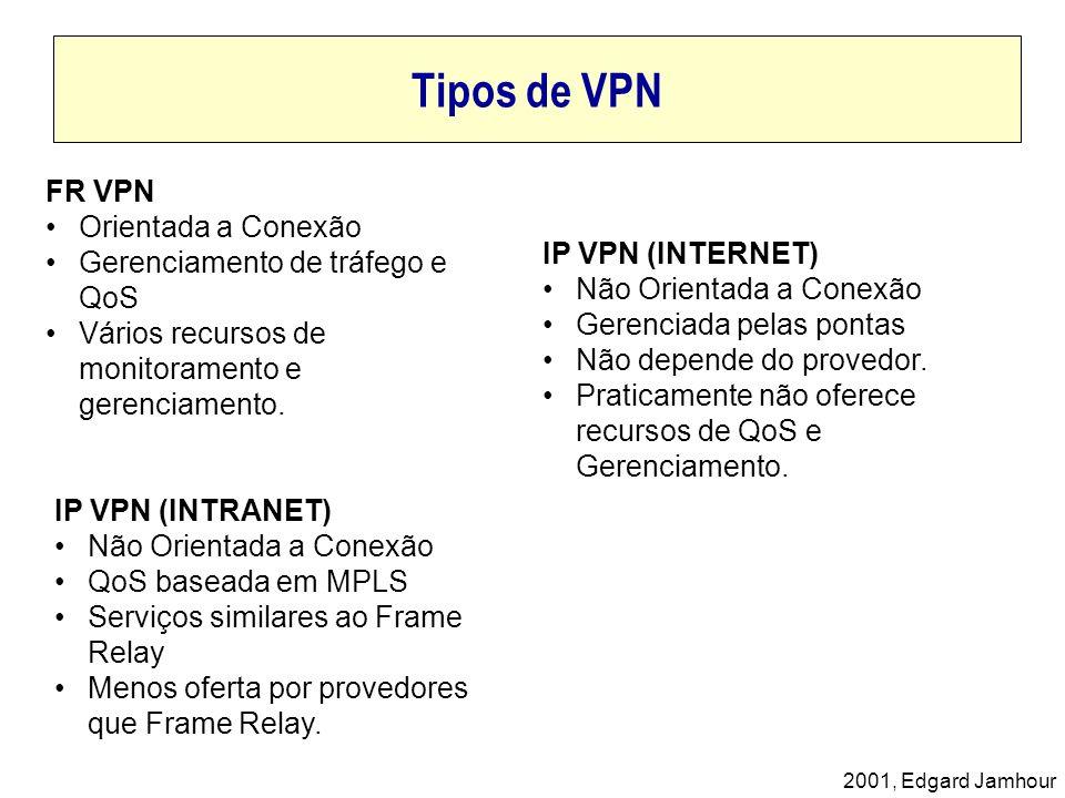 Tipos de VPN FR VPN Orientada a Conexão Gerenciamento de tráfego e QoS
