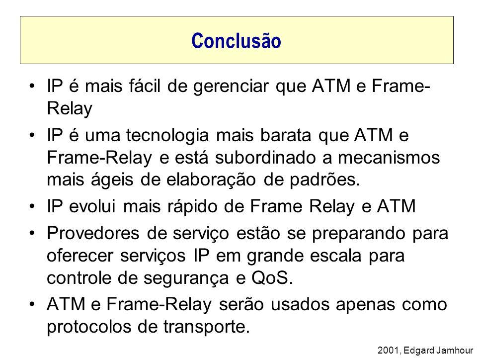 Conclusão IP é mais fácil de gerenciar que ATM e Frame-Relay