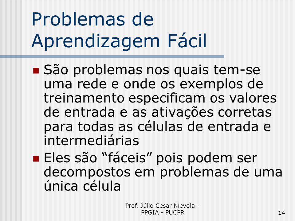 Problemas de Aprendizagem Fácil