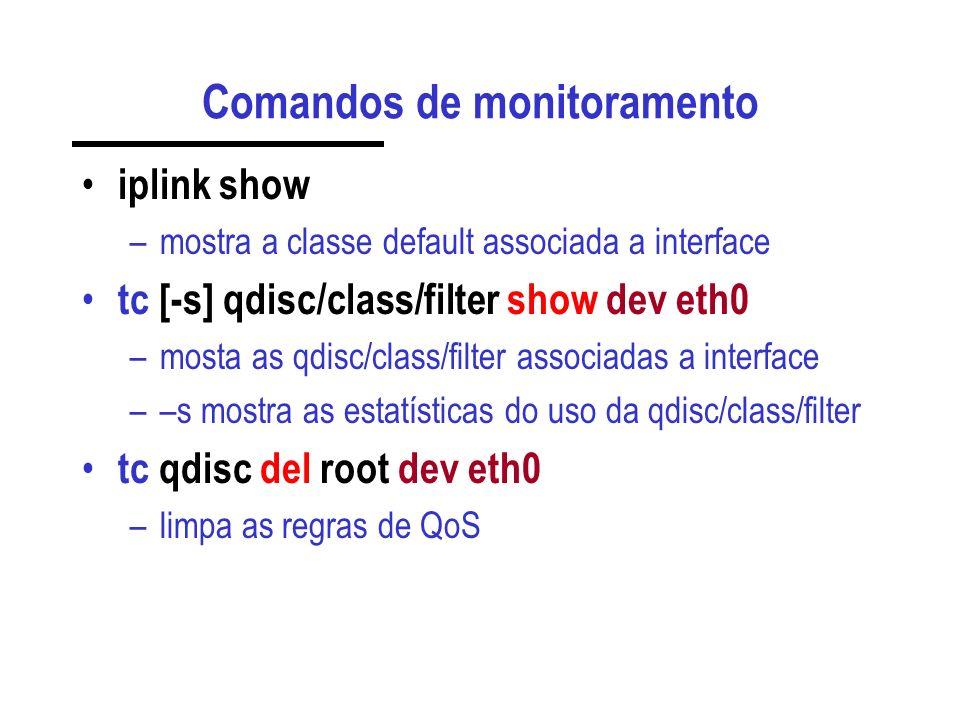 Comandos de monitoramento