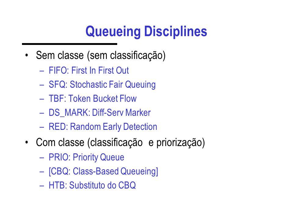 Queueing Disciplines Sem classe (sem classificação)