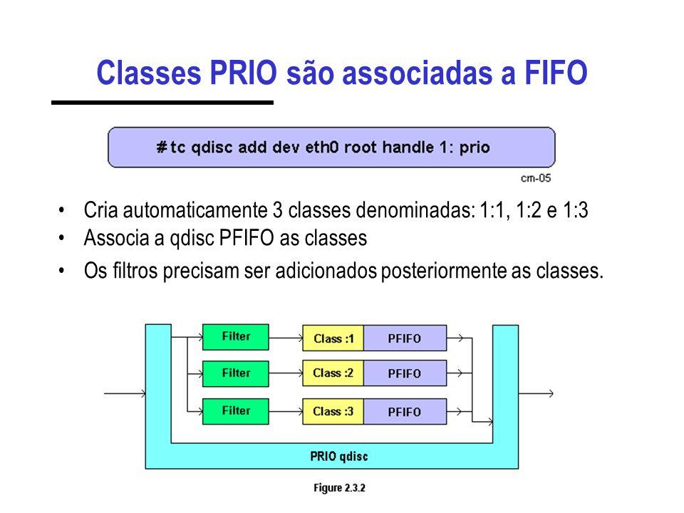 Classes PRIO são associadas a FIFO