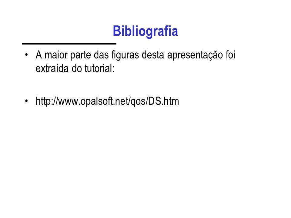 Bibliografia A maior parte das figuras desta apresentação foi extraída do tutorial: http://www.opalsoft.net/qos/DS.htm.