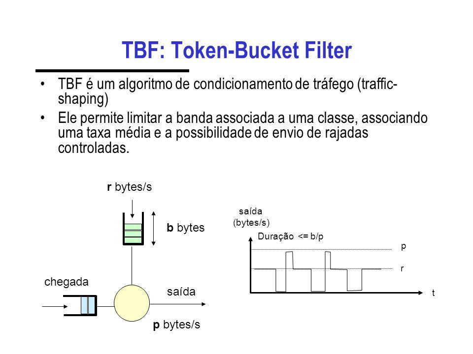TBF: Token-Bucket Filter