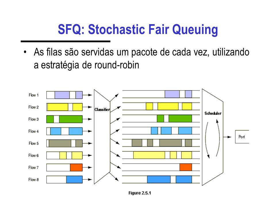 SFQ: Stochastic Fair Queuing