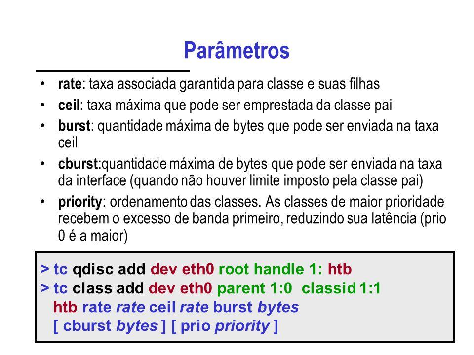 Parâmetros rate: taxa associada garantida para classe e suas filhas
