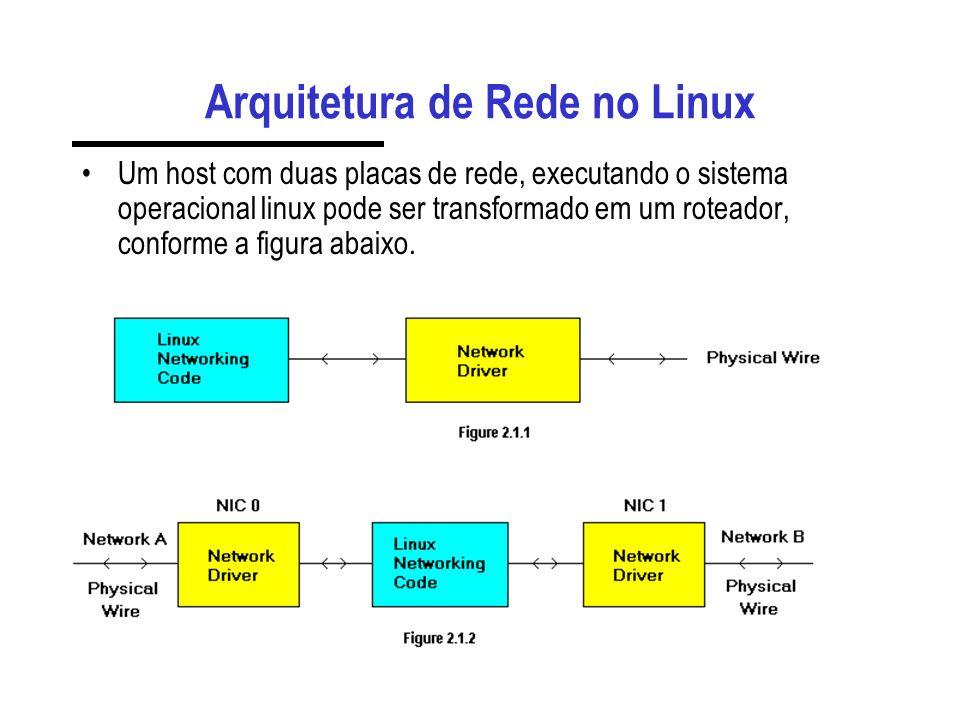 Arquitetura de Rede no Linux