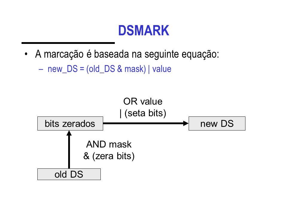 DSMARK A marcação é baseada na seguinte equação: