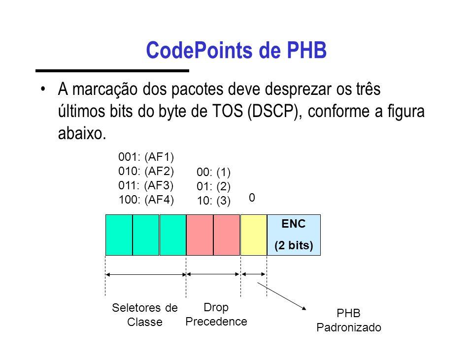 CodePoints de PHB A marcação dos pacotes deve desprezar os três últimos bits do byte de TOS (DSCP), conforme a figura abaixo.