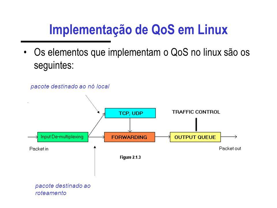 Implementação de QoS em Linux