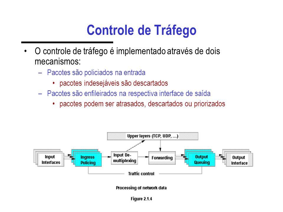 Controle de Tráfego O controle de tráfego é implementado através de dois mecanismos: Pacotes são policiados na entrada.