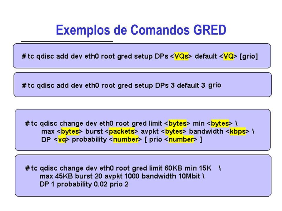Exemplos de Comandos GRED