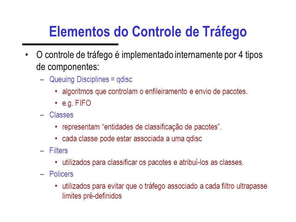 Elementos do Controle de Tráfego