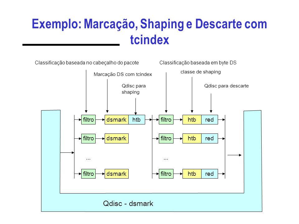 Exemplo: Marcação, Shaping e Descarte com tcindex