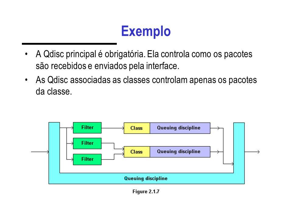 Exemplo A Qdisc principal é obrigatória. Ela controla como os pacotes são recebidos e enviados pela interface.