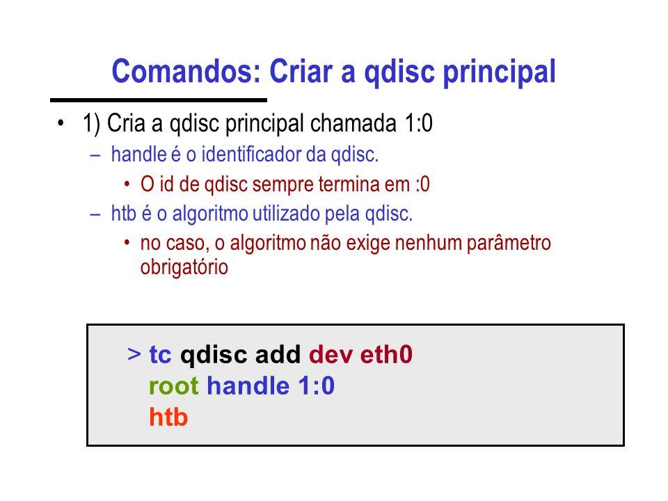 Comandos: Criar a qdisc principal