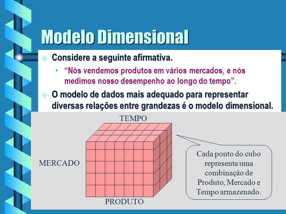 Modelo Dimensional Considere a seguinte afirmativa.