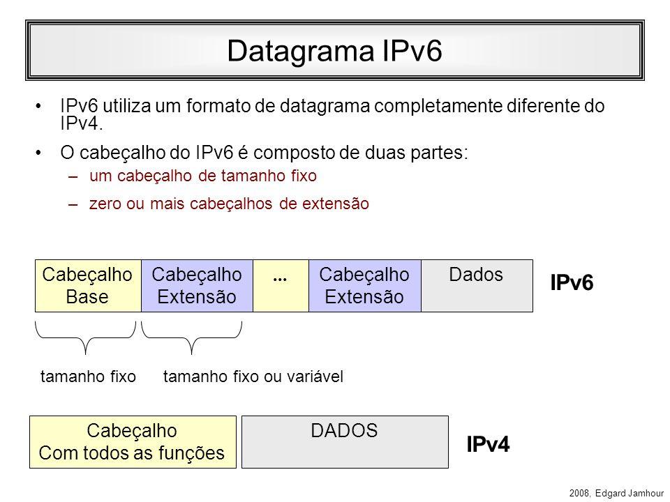 Datagrama IPv6 IPv6 utiliza um formato de datagrama completamente diferente do IPv4. O cabeçalho do IPv6 é composto de duas partes:
