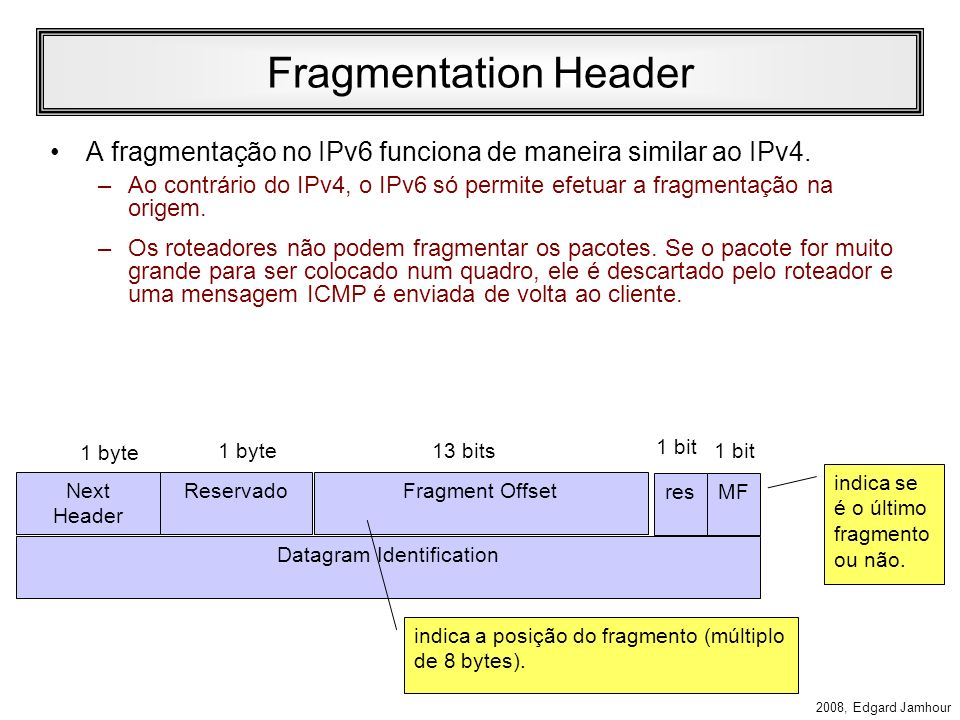 Datagram Identification