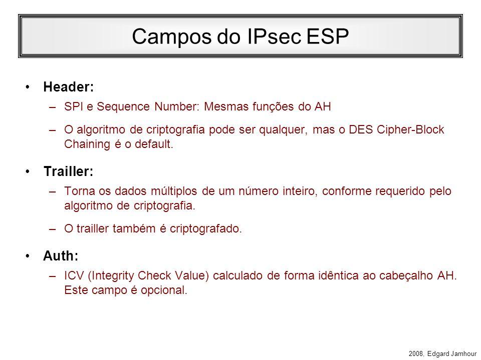 Campos do IPsec ESP Header: Trailler: Auth: