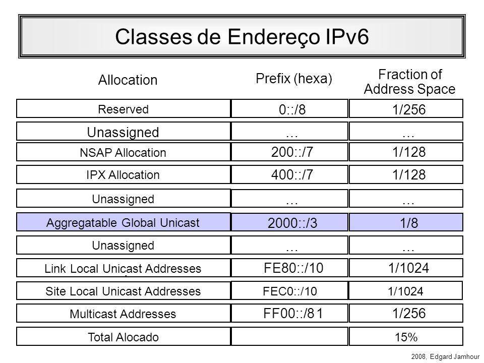 Classes de Endereço IPv6