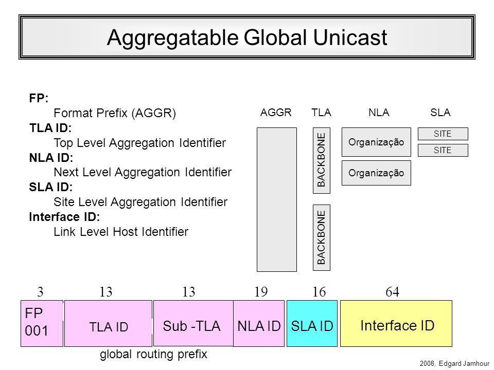 Aggregatable Global Unicast