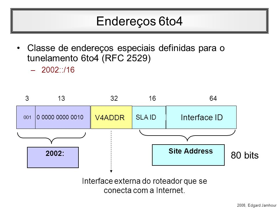 Interface externa do roteador que se conecta com a Internet.