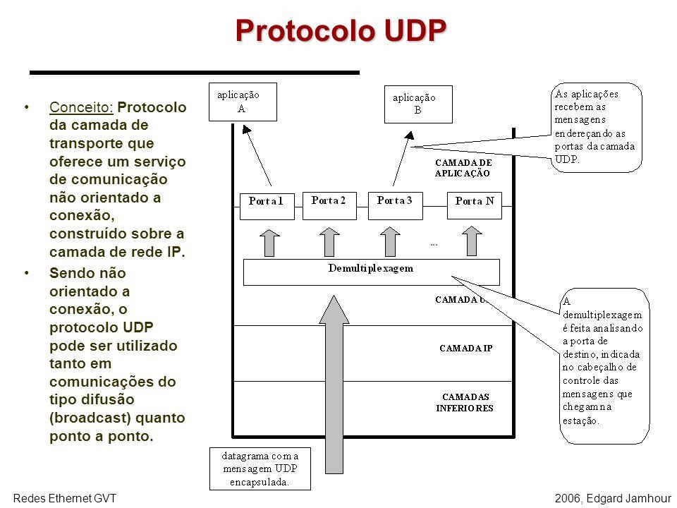 Protocolo UDP